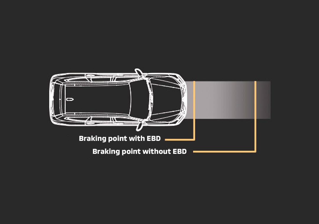 Electronic Brake Force Distribution - EBD